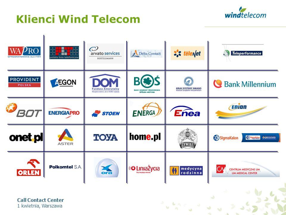 Klienci Wind Telecom Call Contact Center 1 kwietnia, Warszawa