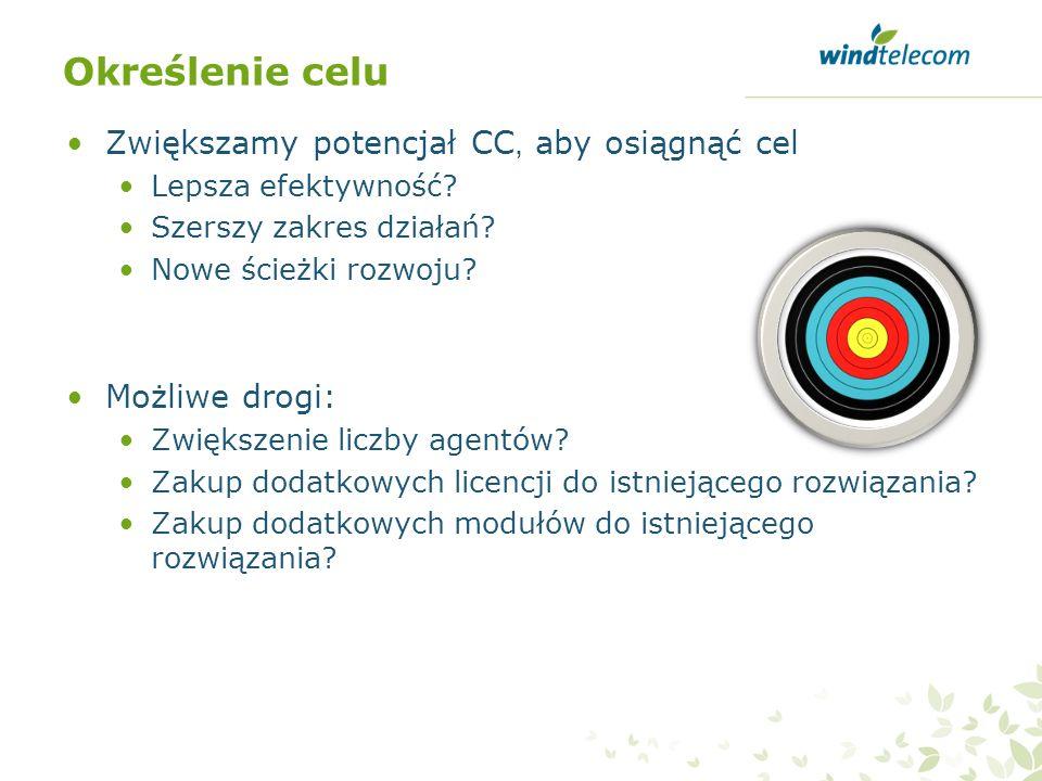 Określenie celu Zwiększamy potencjał CC, aby osiągnąć cel Lepsza efektywność? Szerszy zakres działań? Nowe ścieżki rozwoju? Możliwe drogi: Zwiększenie