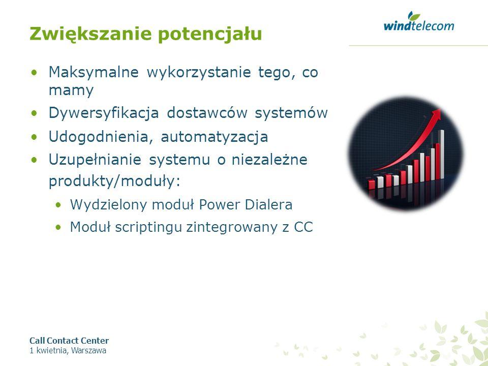 Zwiększanie potencjału Maksymalne wykorzystanie tego, co mamy Dywersyfikacja dostawców systemów Udogodnienia, automatyzacja Uzupełnianie systemu o niezależne produkty/moduły: Wydzielony moduł Power Dialera Moduł scriptingu zintegrowany z CC Call Contact Center 1 kwietnia, Warszawa