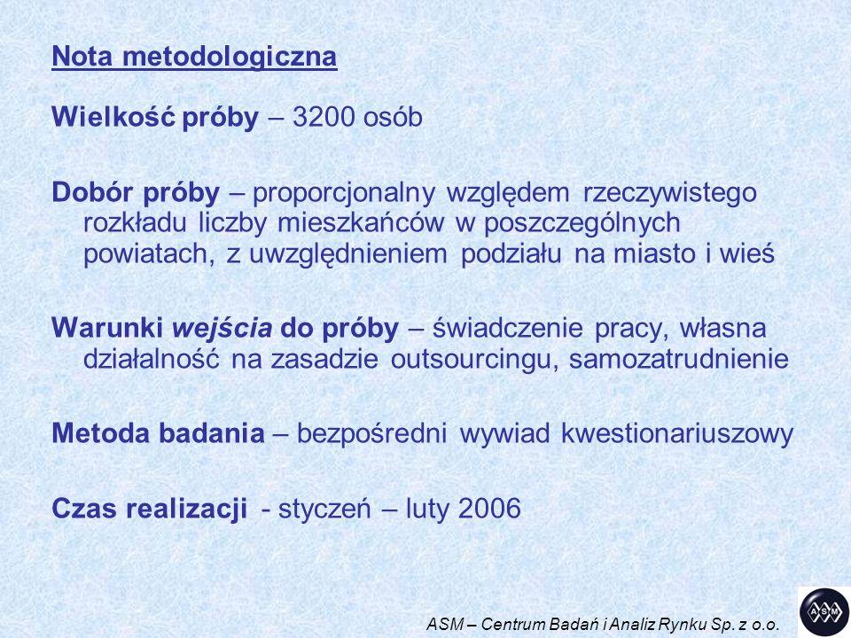 Charakterystyka badanej grupy Kwalifikacje pracujących z województwa lubuskiego Kursy i szkolenia sposobem na doskonalenie zawodowe Zadowolenie i niezadowolenie z pracy Mobilność zawodowa osób pracujących Praca za granicą Schemat prezentacji ASM – Centrum Badań i Analiz Rynku Sp.