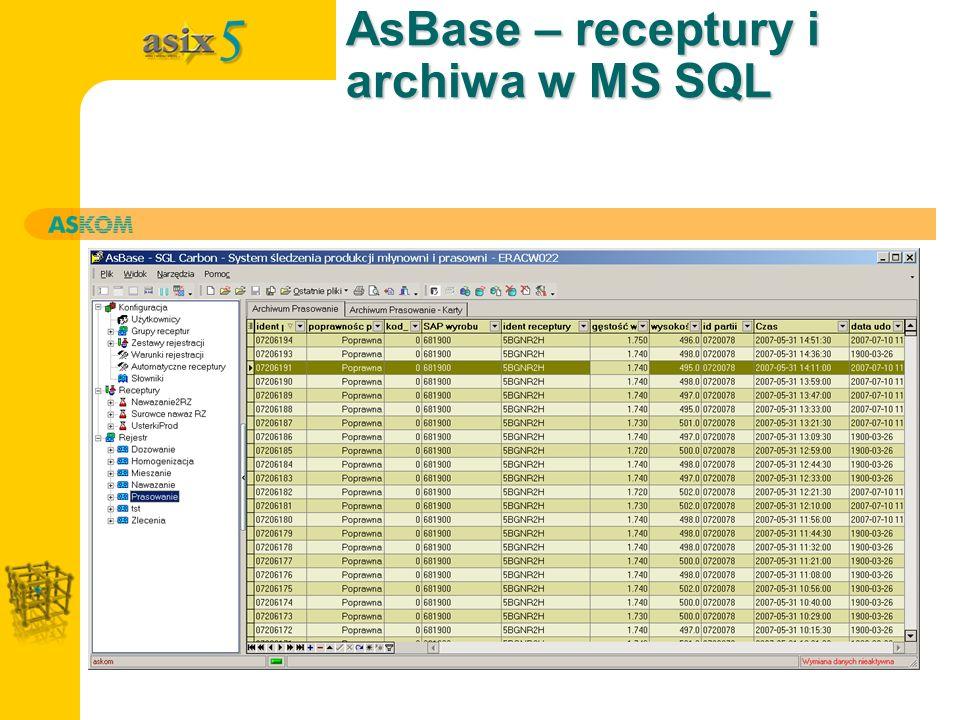 AsBase – receptury i archiwa w MS SQL