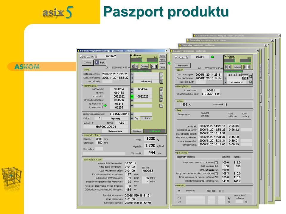Paszport produktu