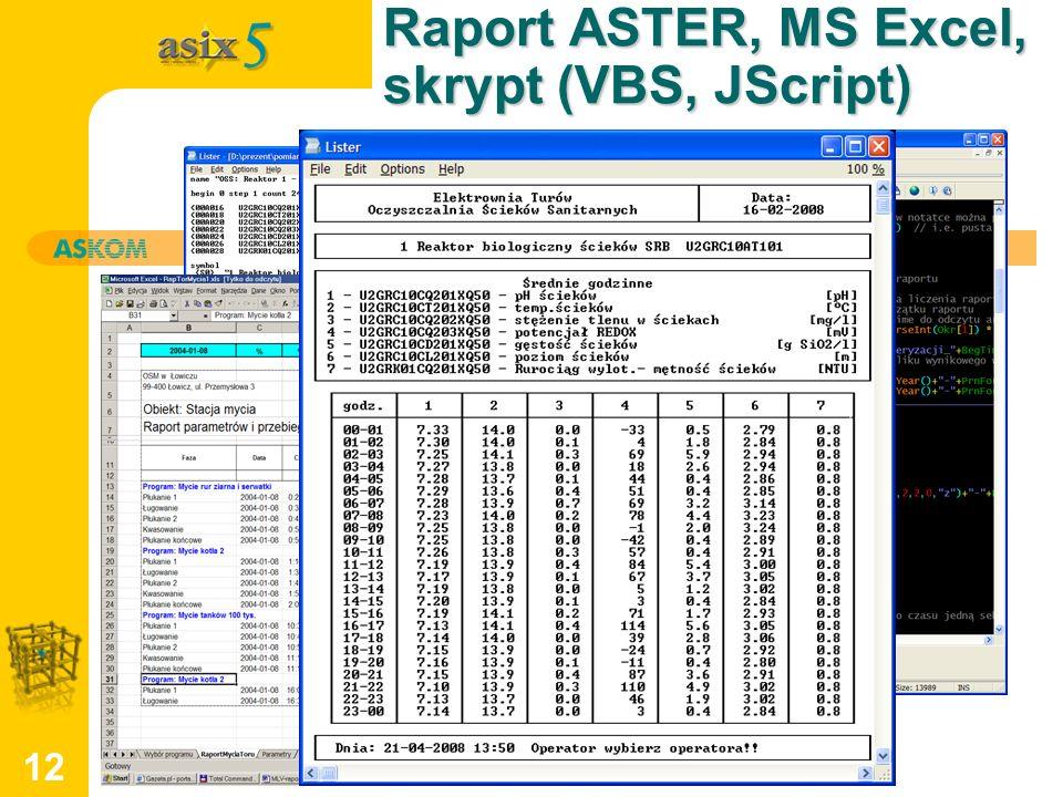 12 Raport ASTER, MS Excel, skrypt (VBS, JScript)
