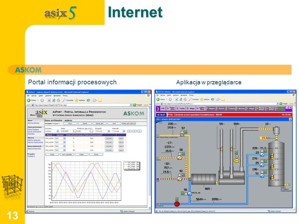 13Internet Portal informacji procesowych Aplikacja w przeglądarce