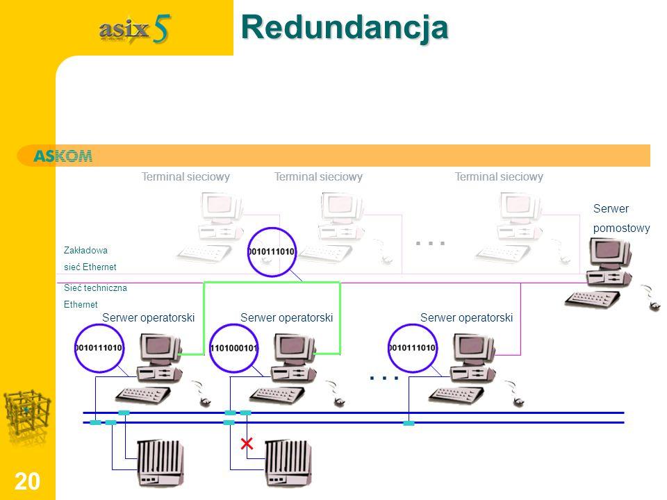 Terminal sieciowy Zakładowa sieć Ethernet Serwer pomostowy Terminal sieciowy... 20Redundancja... Sieć techniczna Ethernet Serwer operatorski Terminal