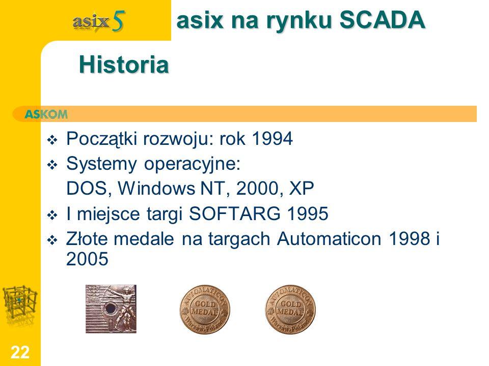 22 Historia Początki rozwoju: rok 1994 Systemy operacyjne: DOS, Windows NT, 2000, XP I miejsce targi SOFTARG 1995 Złote medale na targach Automaticon