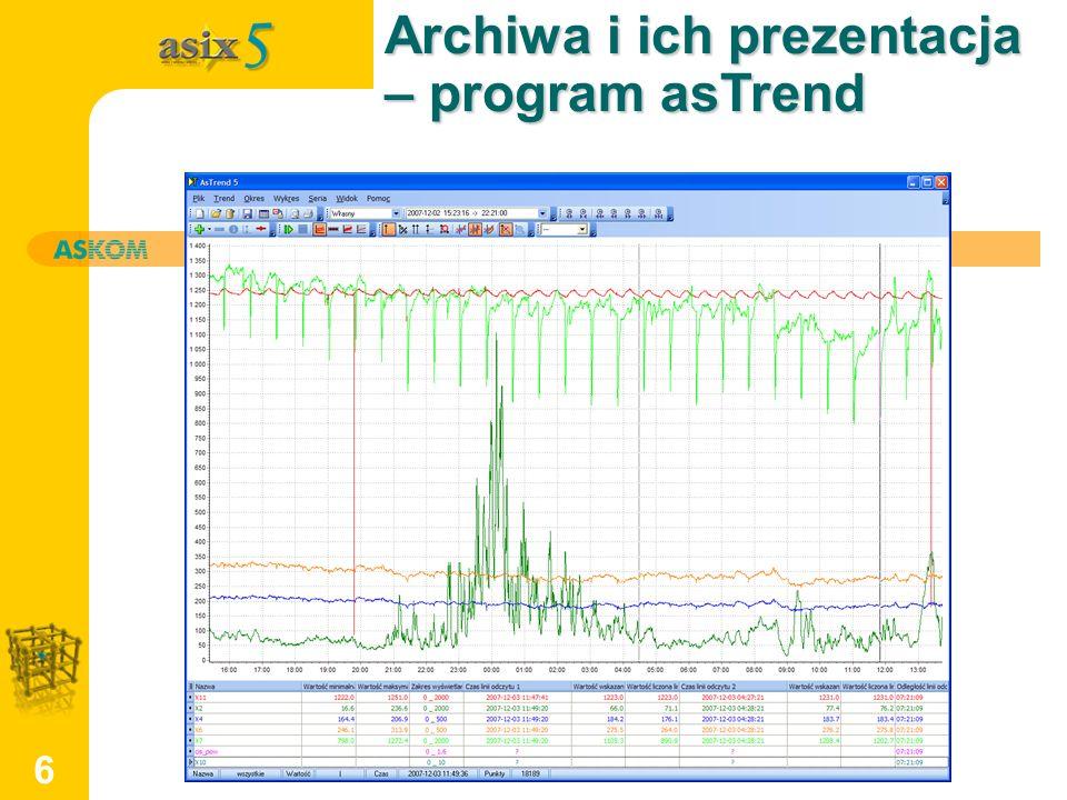 6 Archiwa i ich prezentacja – program asTrend