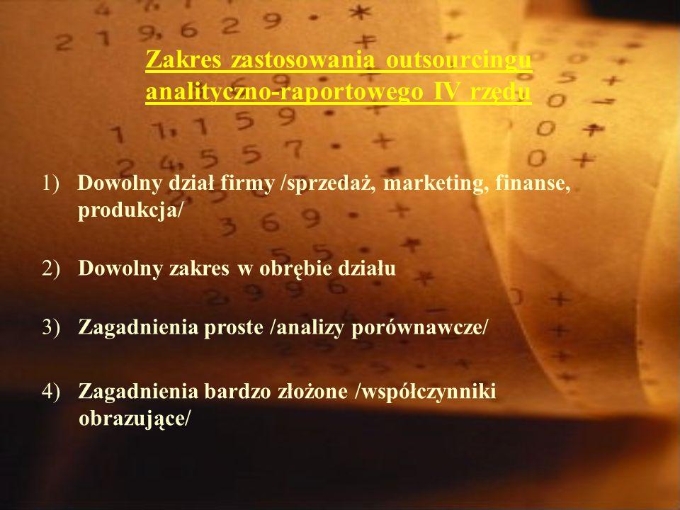 Zakres zastosowania outsourcingu analityczno-raportowego IV rzędu 2) Dowolny zakres w obrębie działu 1) Dowolny dział firmy /sprzedaż, marketing, finanse, produkcja/ 3) Zagadnienia proste /analizy porównawcze/ 4) Zagadnienia bardzo złożone /współczynniki obrazujące/