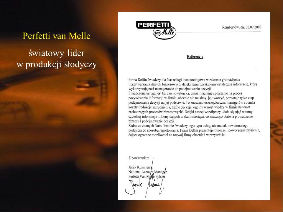 Perfetti van Melle światowy lider w produkcji słodyczy
