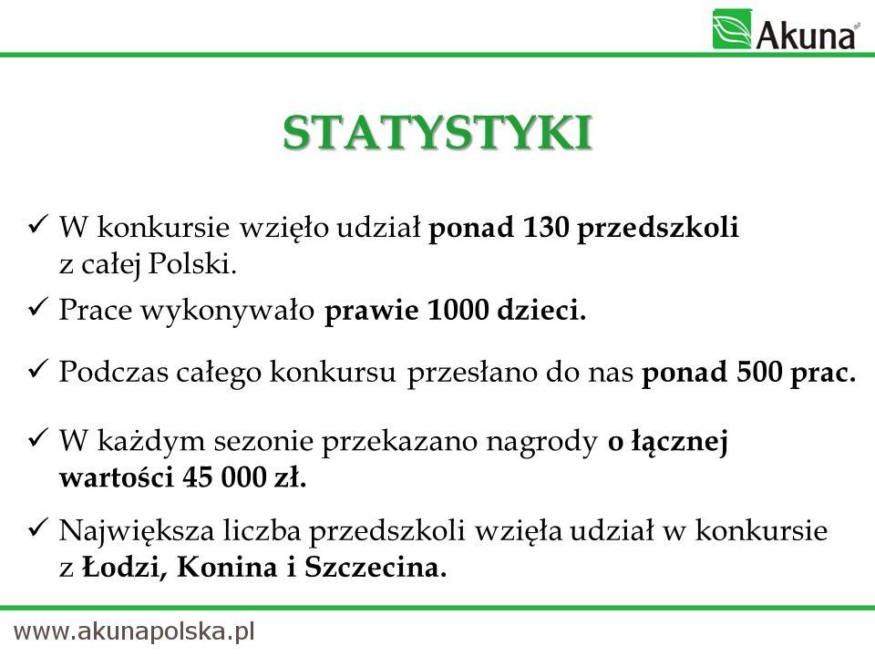 STATYSTYKI W konkursie wzięło udział ponad 130 przedszkoli z całej Polski.
