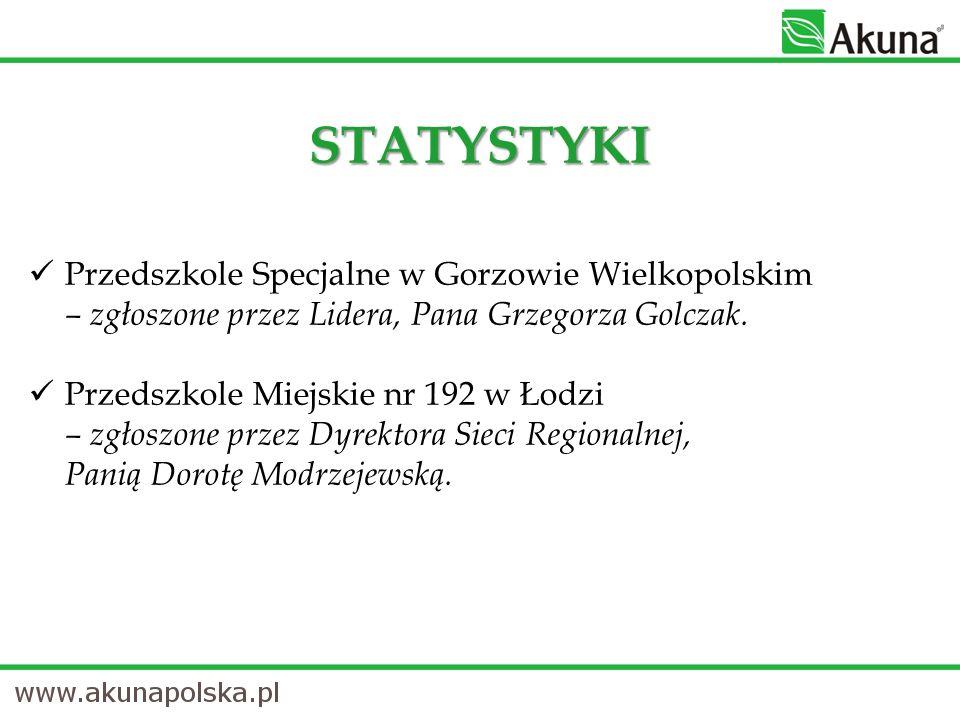 STATYSTYKI Przedszkole Specjalne w Gorzowie Wielkopolskim – zgłoszone przez Lidera, Pana Grzegorza Golczak.