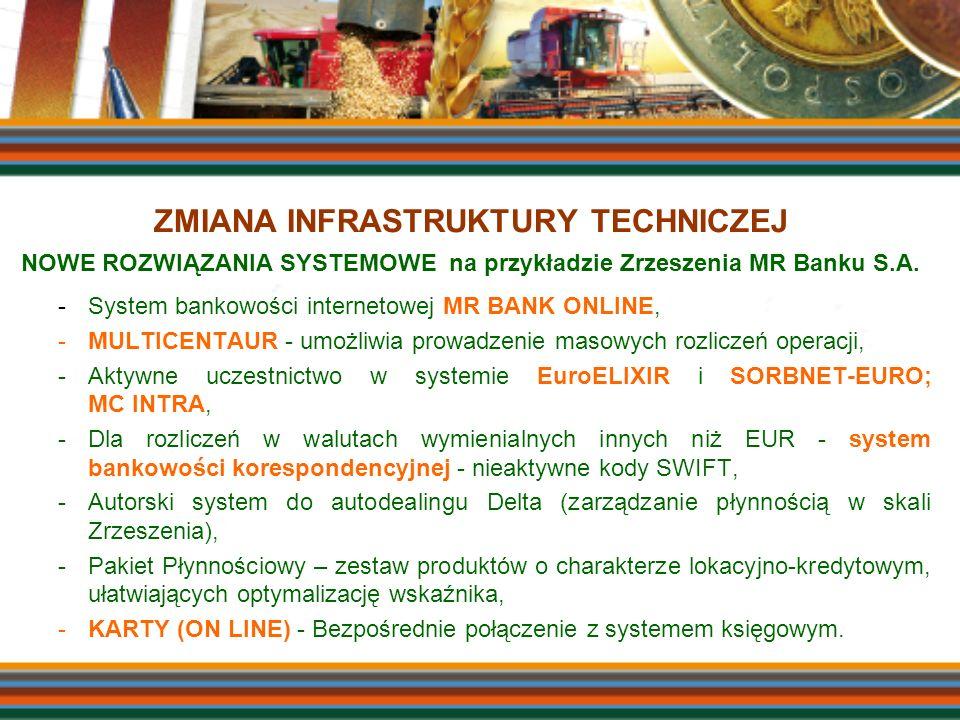 ZMIANA INFRASTRUKTURY TECHNICZEJ NOWE ROZWIĄZANIA SYSTEMOWE na przykładzie Zrzeszenia MR Banku S.A. -System bankowości internetowej MR BANK ONLINE, -M