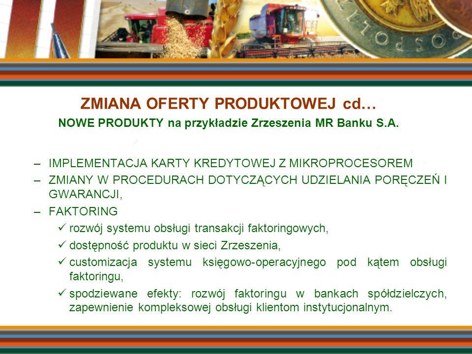 ZMIANA OFERTY PRODUKTOWEJ cd… NOWE PRODUKTY na przykładzie Zrzeszenia MR Banku S.A. –IMPLEMENTACJA KARTY KREDYTOWEJ Z MIKROPROCESOREM –ZMIANY W PROCED