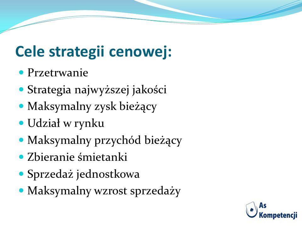 Cele strategii cenowej: Przetrwanie Strategia najwyższej jakości Maksymalny zysk bieżący Udział w rynku Maksymalny przychód bieżący Zbieranie śmietank