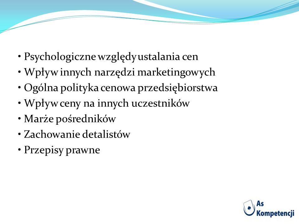 Psychologiczne względy ustalania cen Wpływ innych narzędzi marketingowych Ogólna polityka cenowa przedsiębiorstwa Wpływ ceny na innych uczestników Mar
