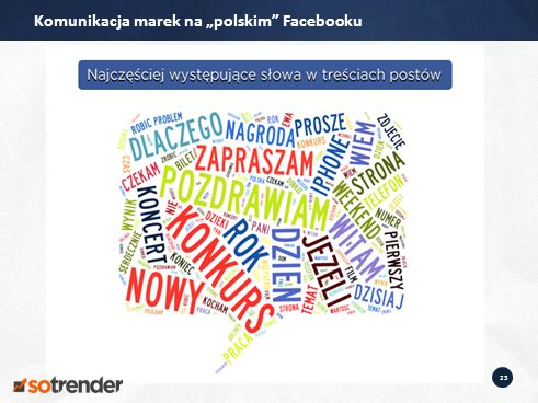 23 Komunikacja marek na polskim Facebooku