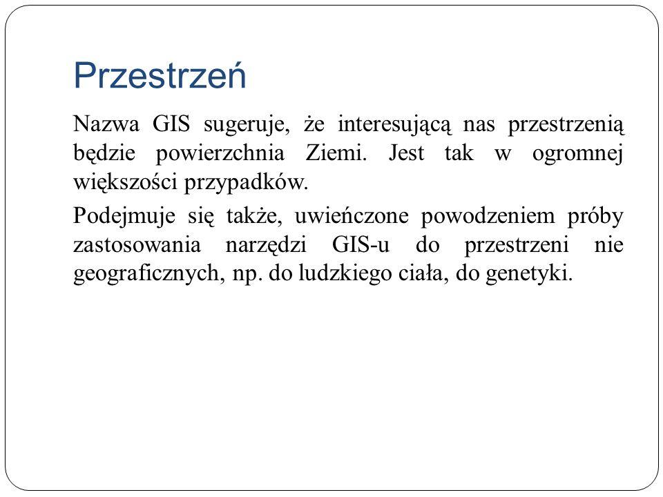 Pojęcie Łatwość przekazu Przykład z zakresu GISCharakterystyka DaneŁatwe Surowe dane przestrzenne, np.