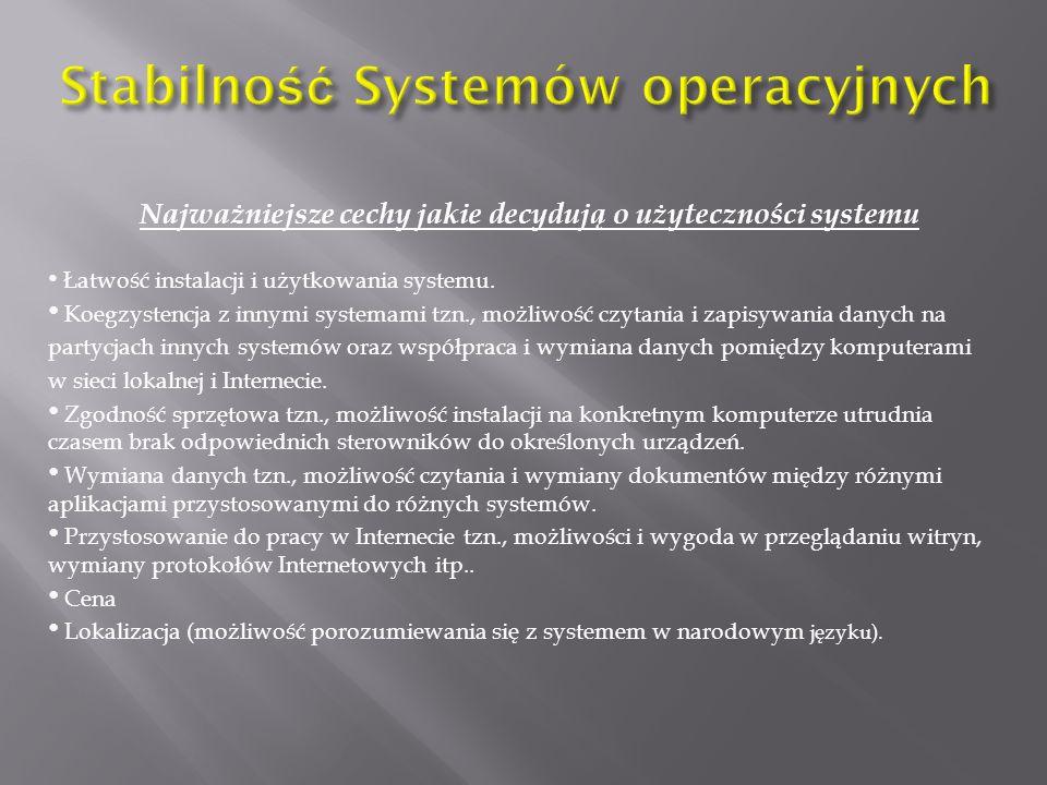 Najważniejsze cechy jakie decydują o użyteczności systemu Łatwość instalacji i użytkowania systemu.