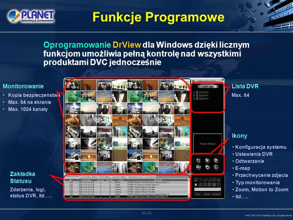 10 / 21 Funkcje Programowe Oprogramowanie DrView dla Windows dzięki licznym funkcjom umożliwia pełną kontrolę nad wszystkimi produktami DVC jednocześnie Lista DVR Max.