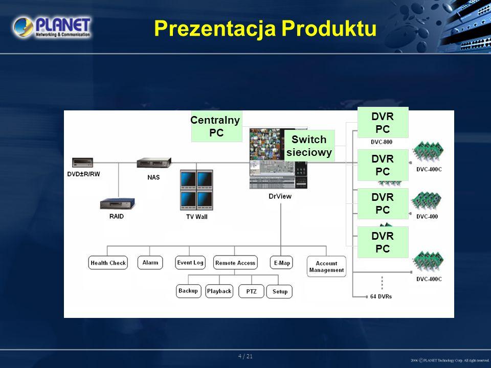 5 / 21 Funkcje Produktu Karta-rejestrator DVC DVC-400/800/400C 4/8-kanałowy cyfrowy rejestrator wideo PCI Możliwość rozszerzenia do systemu DVR 4, 8 lub 16 kanałowego Współpracuje z kamerami DOM, maksymalnie 16 kanałów dla pojedynczego komputera PC Współpracuje z oprogramowaniem DrView (dla Windows) umożliwiającym zdalny nadzór do 1024 kanałów Obsługuje tryby JPEG oraz strumieniowanie MPEG 4 Do 30 klatek na sekundę dla każdego kanału