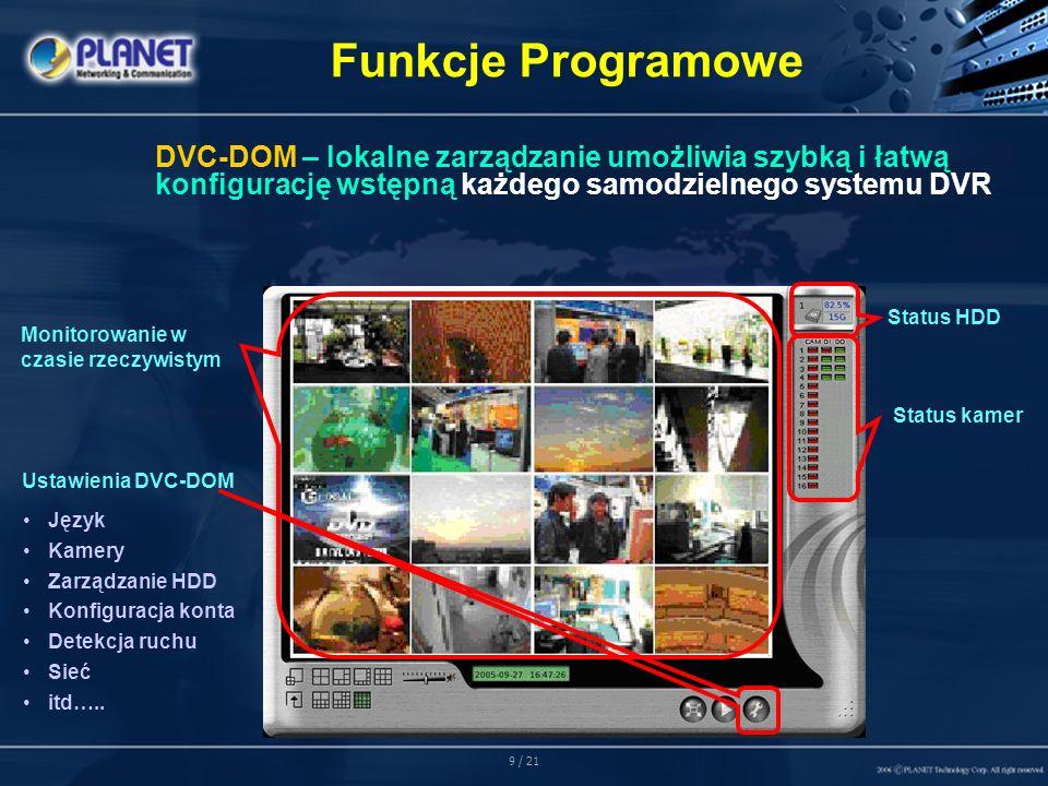 9 / 21 DVC-DOM – lokalne zarządzanie umożliwia szybką i łatwą konfigurację wstępną każdego samodzielnego systemu DVR Funkcje Programowe Status HDD Status kamer Monitorowanie w czasie rzeczywistym Ustawienia DVC-DOM Język Kamery Zarządzanie HDD Konfiguracja konta Detekcja ruchu Sieć itd…..