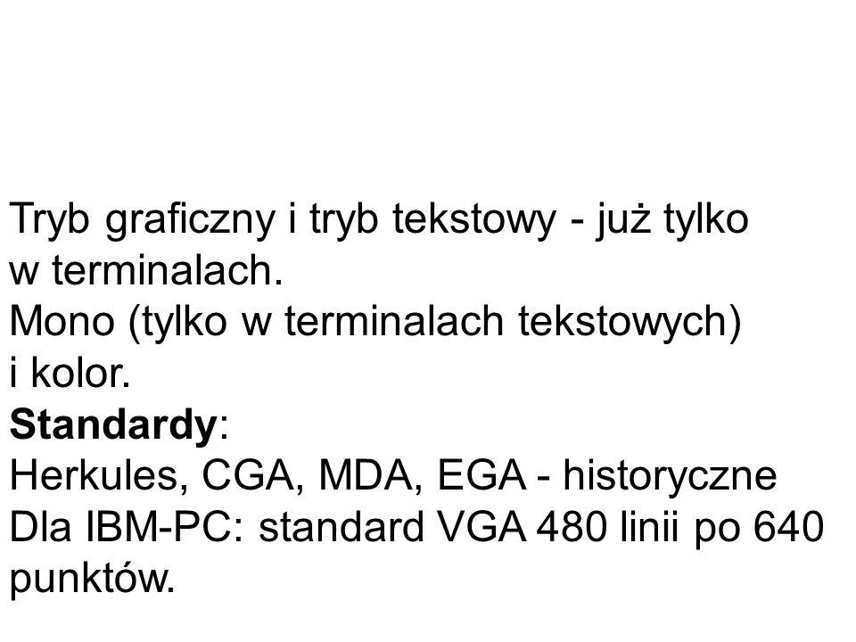 Tryb graficzny i tryb tekstowy - już tylko w terminalach.