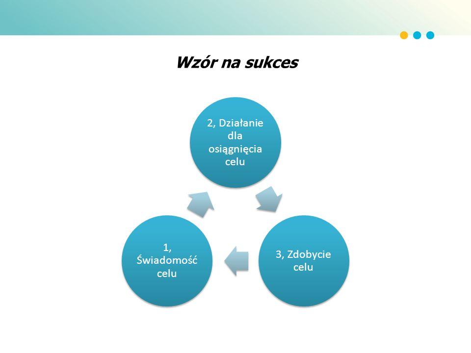 Wzór na sukces 2, Działanie dla osiągnięcia celu 3, Zdobycie celu 1, Świadomość celu