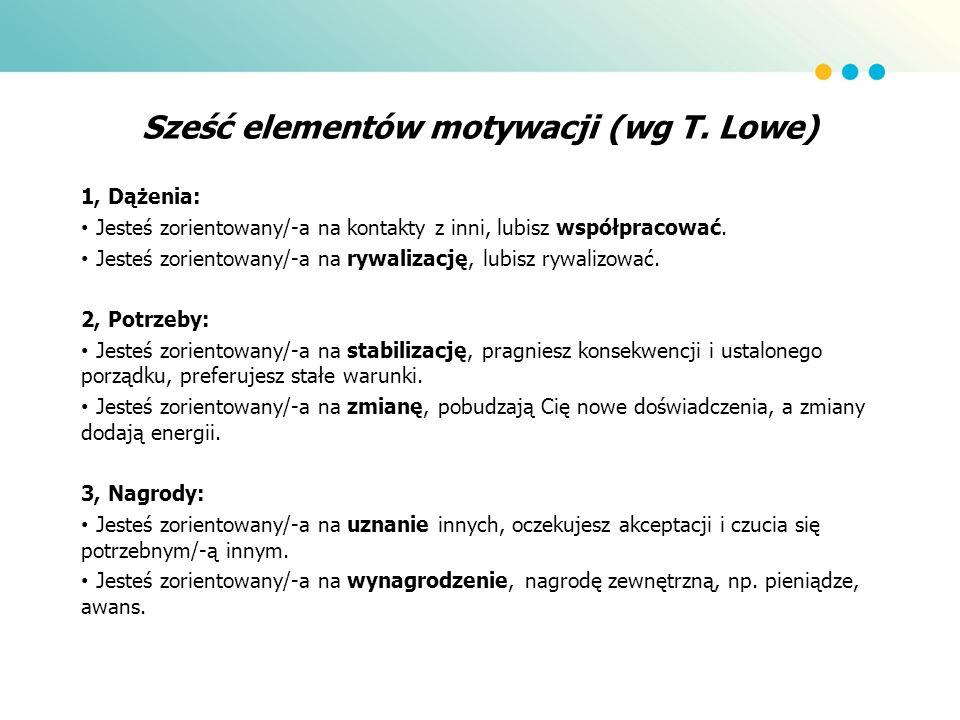 Sześć elementów motywacji (wg T. Lowe) 1, Dążenia: Jesteś zorientowany/-a na kontakty z inni, lubisz współpracować. Jesteś zorientowany/-a na rywaliza