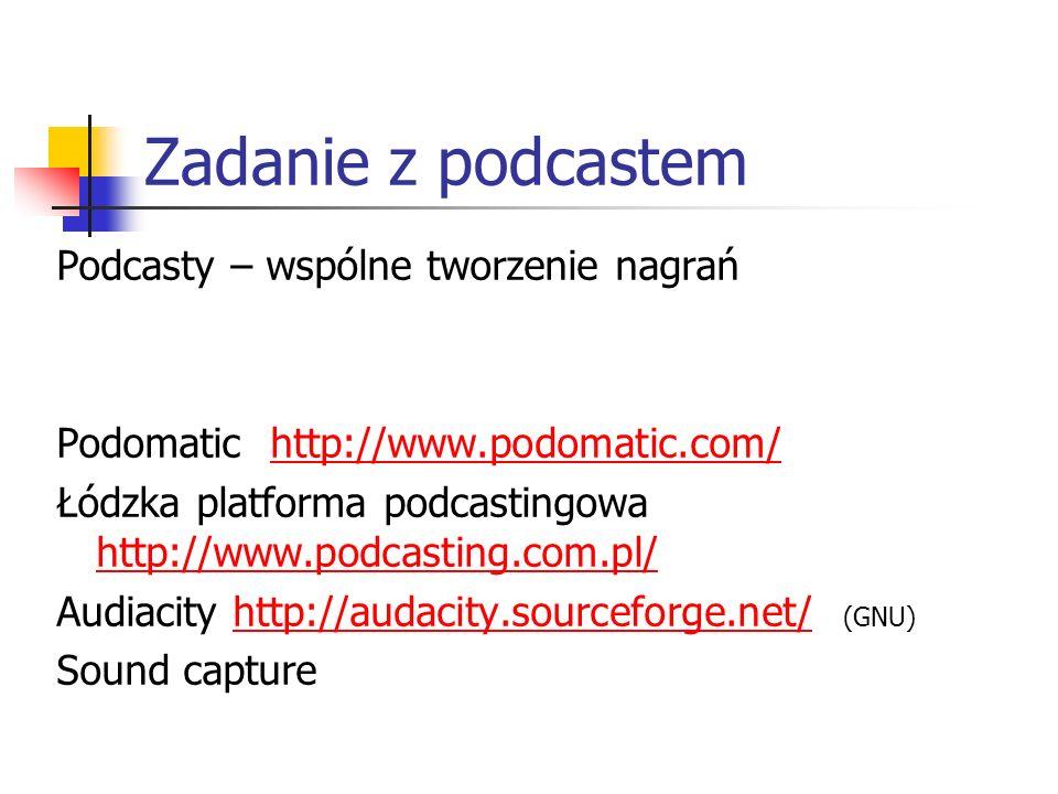 Zadanie z podcastem Podcasty – wspólne tworzenie nagrań Podomatic http://www.podomatic.com/http://www.podomatic.com/ Łódzka platforma podcastingowa http://www.podcasting.com.pl/ http://www.podcasting.com.pl/ Audiacity http://audacity.sourceforge.net/ (GNU)http://audacity.sourceforge.net/ Sound capture