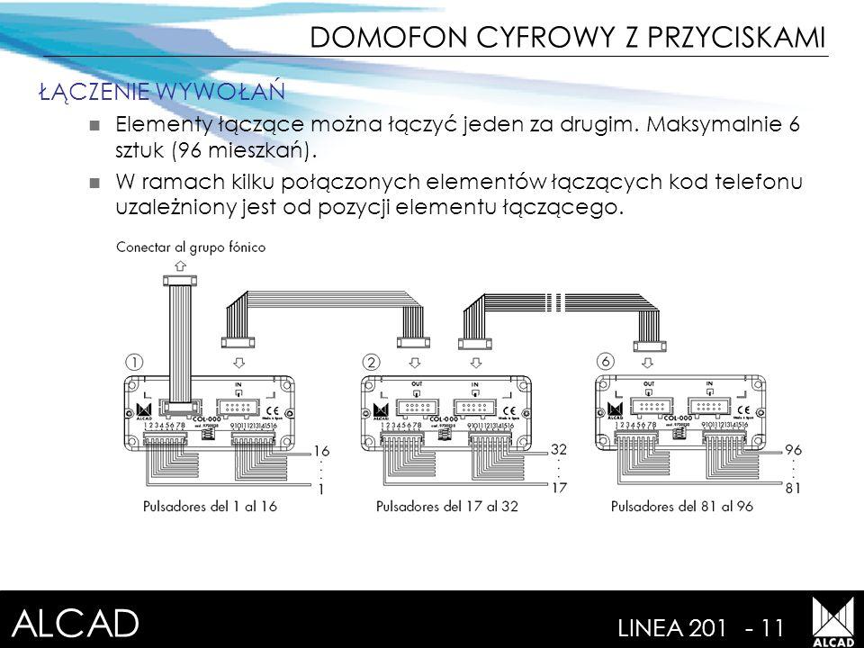 ALCAD LINEA 201- 11 ŁĄCZENIE WYWOŁAŃ Elementy łączące można łączyć jeden za drugim.