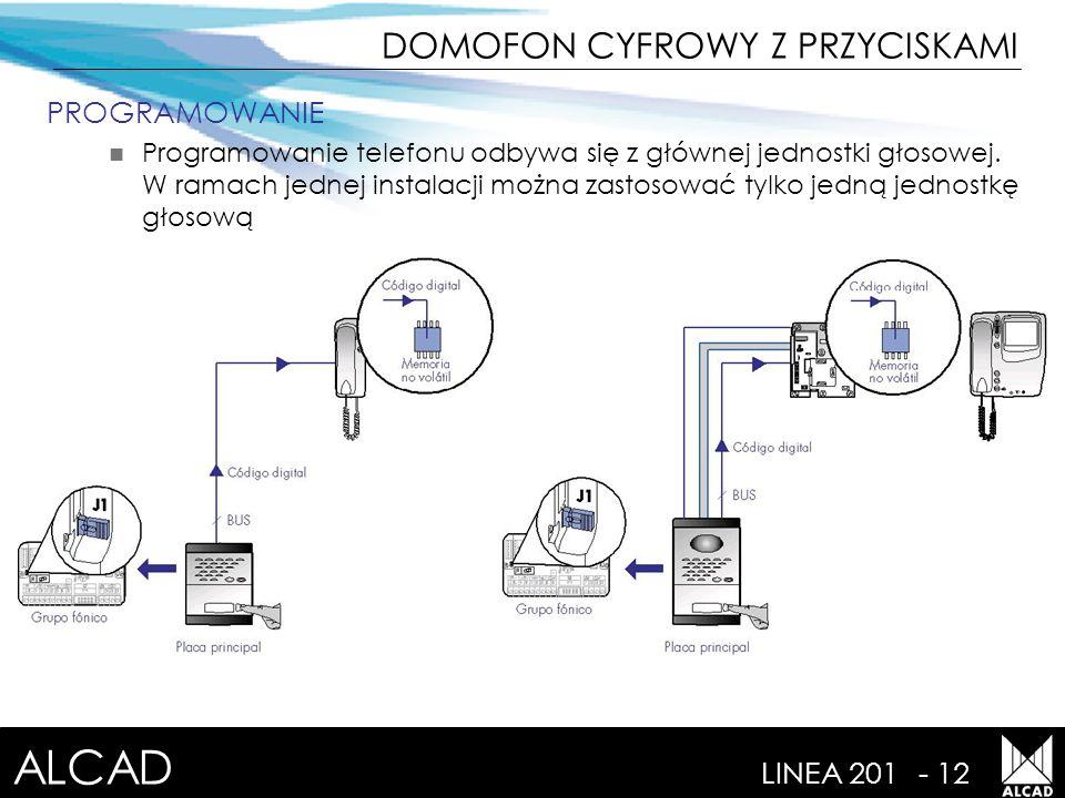 ALCAD LINEA 201- 12 PROGRAMOWANIE Programowanie telefonu odbywa się z głównej jednostki głosowej.