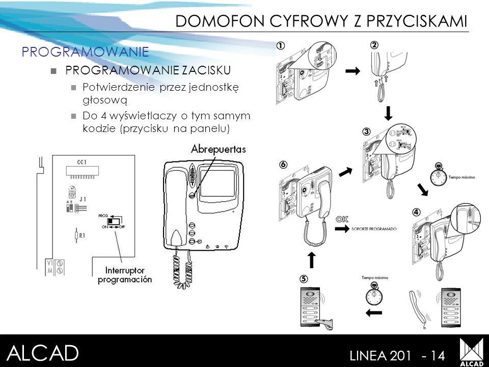ALCAD LINEA 201- 15 PRACA Telefon/wyświetlacz zaczyna działać dopiero w chwili wywołania Jednostka głosowa sprawdza czas aktywacji DOMOFON CYFROWY Z PRZYCISKAMI