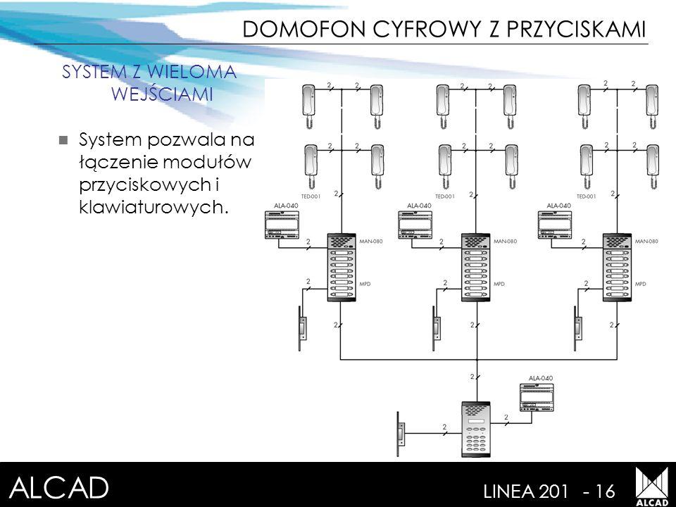 ALCAD LINEA 201- 16 System pozwala na łączenie modułów przyciskowych i klawiaturowych.