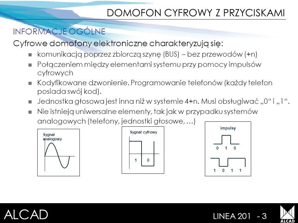 ALCAD LINEA 201- 3 DOMOFON CYFROWY Z PRZYCISKAMI INFORMACJE OGÓLNE Cyfrowe domofony elektroniczne charakteryzują się: komunikacją poprzez zbiorczą szynę (BUS) – bez przewodów (+n) Połączeniem między elementami systemu przy pomocy impulsów cyfrowych Kodyfikowane dzwonienie.