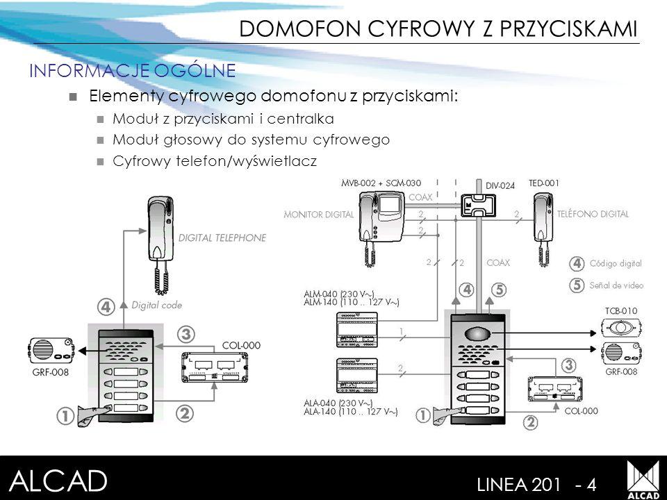 ALCAD LINEA 201- 4 DOMOFON CYFROWY Z PRZYCISKAMI INFORMACJE OGÓLNE Elementy cyfrowego domofonu z przyciskami: Moduł z przyciskami i centralka Moduł głosowy do systemu cyfrowego Cyfrowy telefon/wyświetlacz