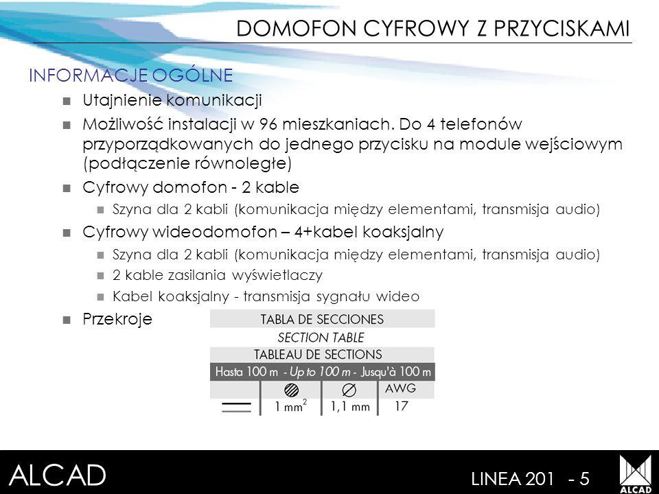 ALCAD LINEA 201- 5 DOMOFON CYFROWY Z PRZYCISKAMI INFORMACJE OGÓLNE Utajnienie komunikacji Możliwość instalacji w 96 mieszkaniach.