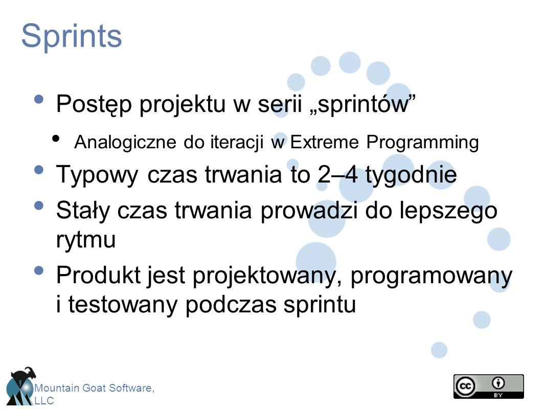 Mountain Goat Software, LLC Sprints Postęp projektu w serii sprintów Analogiczne do iteracji w Extreme Programming Typowy czas trwania to 2–4 tygodnie