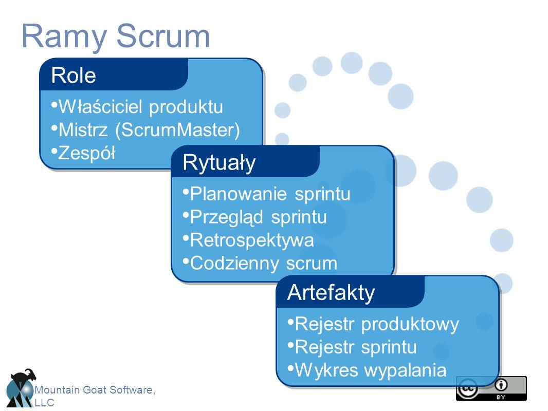 Mountain Goat Software, LLC Ramy Scrum Właściciel produktu Mistrz (ScrumMaster) Zespół Role Planowanie sprintu Przegląd sprintu Retrospektywa Codzienn