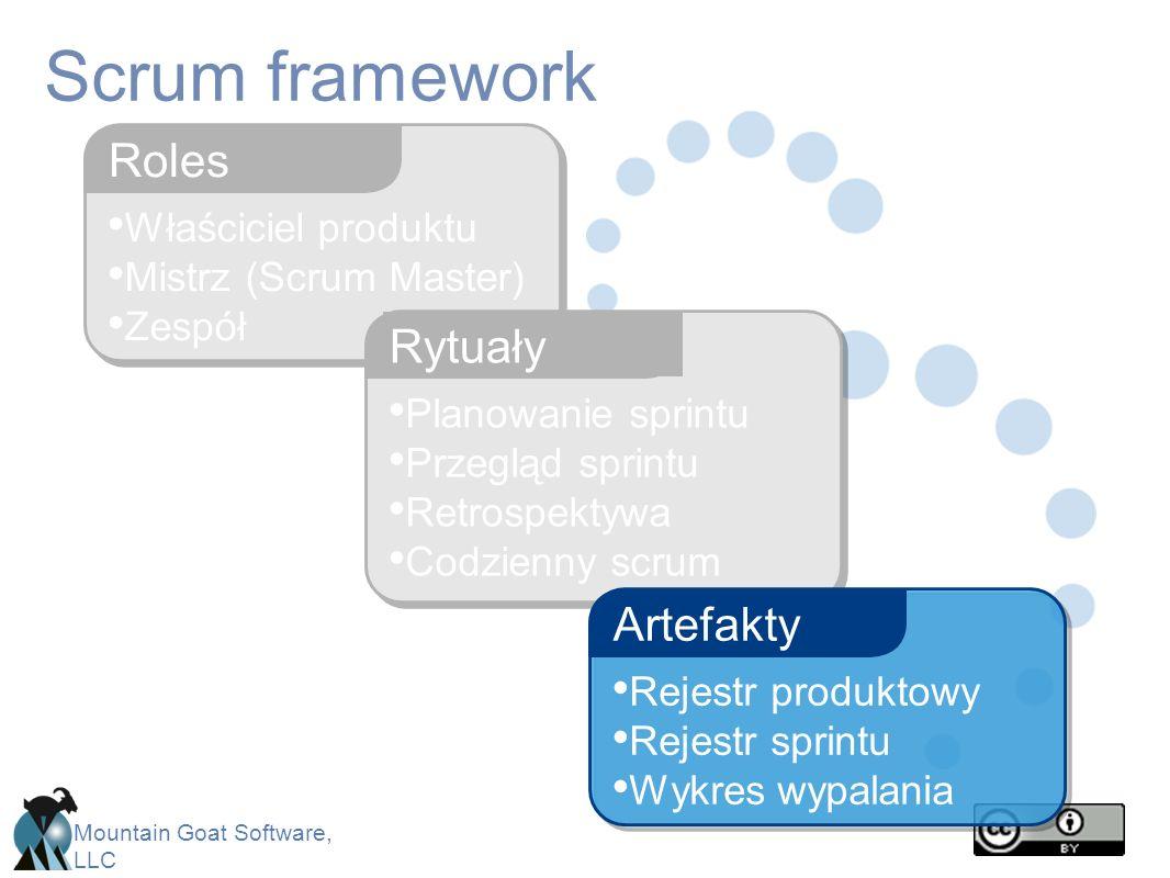 Mountain Goat Software, LLC Właściciel produktu Mistrz (Scrum Master) Zespół Roles Scrum framework Planowanie sprintu Przegląd sprintu Retrospektywa C