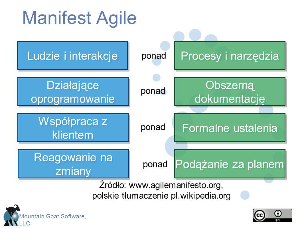 Mountain Goat Software, LLC Manifest Agile Procesy i narzędzia Ludzie i interakcje ponad Podążanie za planem Reagowanie na zmiany ponad Źródło: www.ag