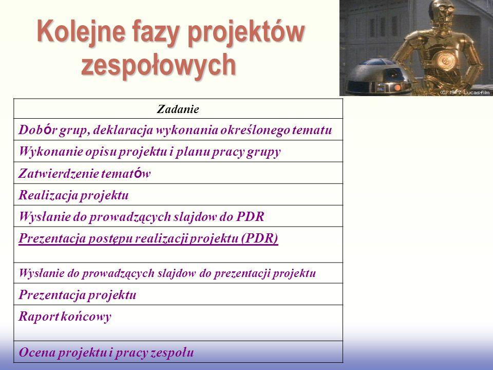 EE141 Kolejne fazy projektów zespołowych Zadanie Dob ó r grup, deklaracja wykonania określonego tematu Wykonanie opisu projektu i planu pracy grupy Za