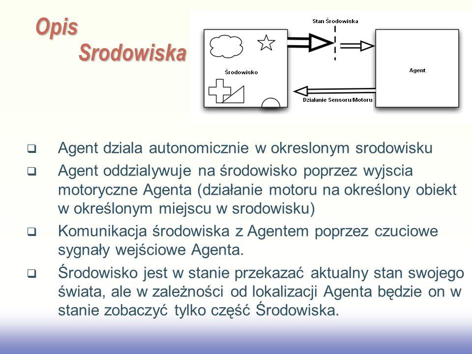 EE141 Opis Srodowiska Agent dziala autonomicznie w okreslonym srodowisku Agent oddzialywuje na środowisko poprzez wyjscia motoryczne Agenta (działanie