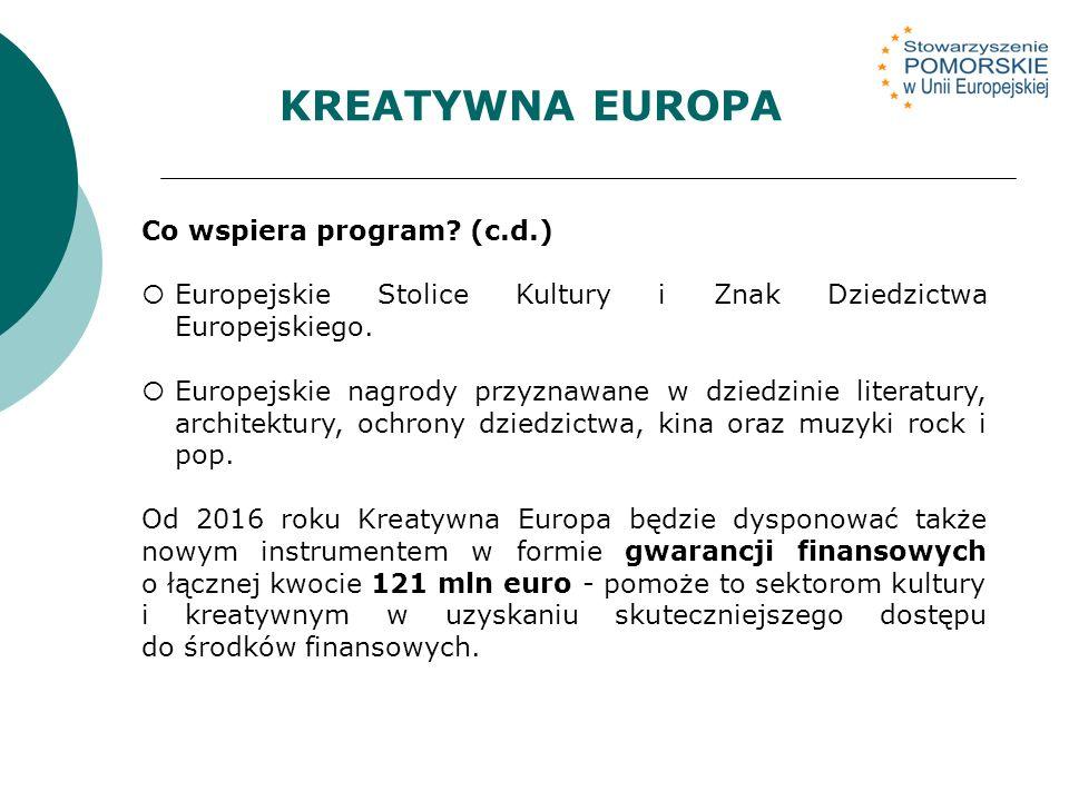 KREATYWNA EUROPA Co wspiera program.