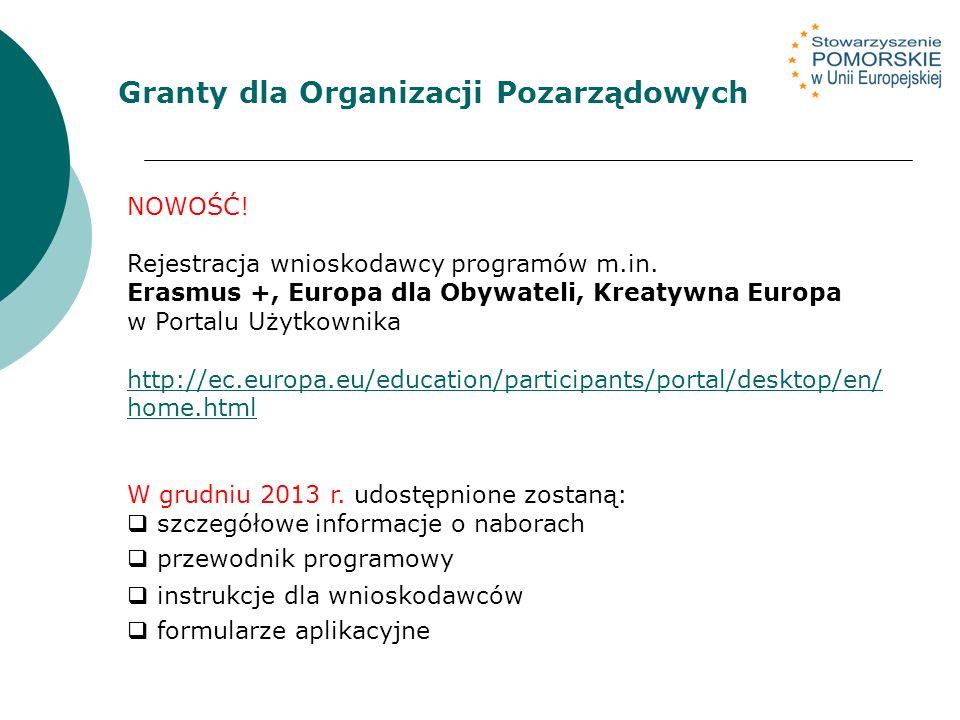 NOWOŚĆ. Rejestracja wnioskodawcy programów m.in.