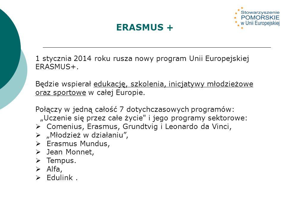 1 stycznia 2014 roku rusza nowy program Unii Europejskiej ERASMUS+.