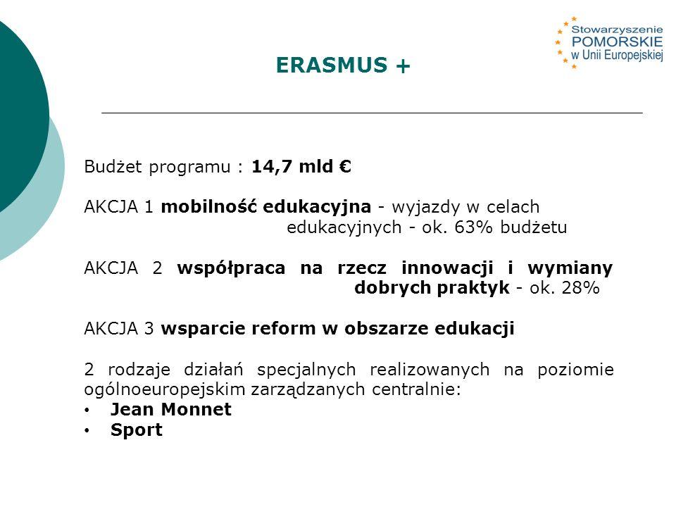 Budżet programu : 14,7 mld AKCJA 1 mobilność edukacyjna - wyjazdy w celach edukacyjnych - ok.