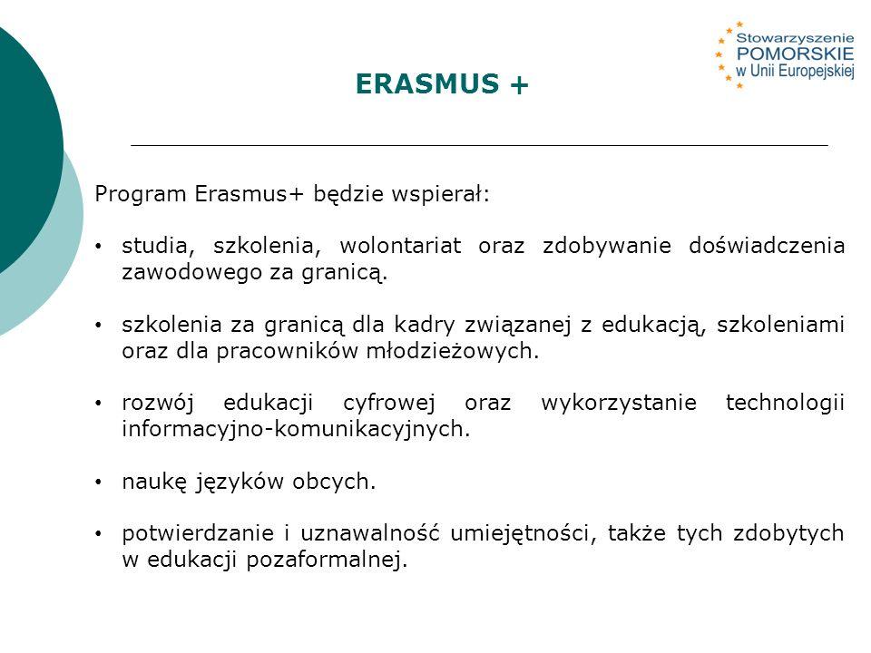 Program Erasmus+ będzie wspierał: studia, szkolenia, wolontariat oraz zdobywanie doświadczenia zawodowego za granicą.