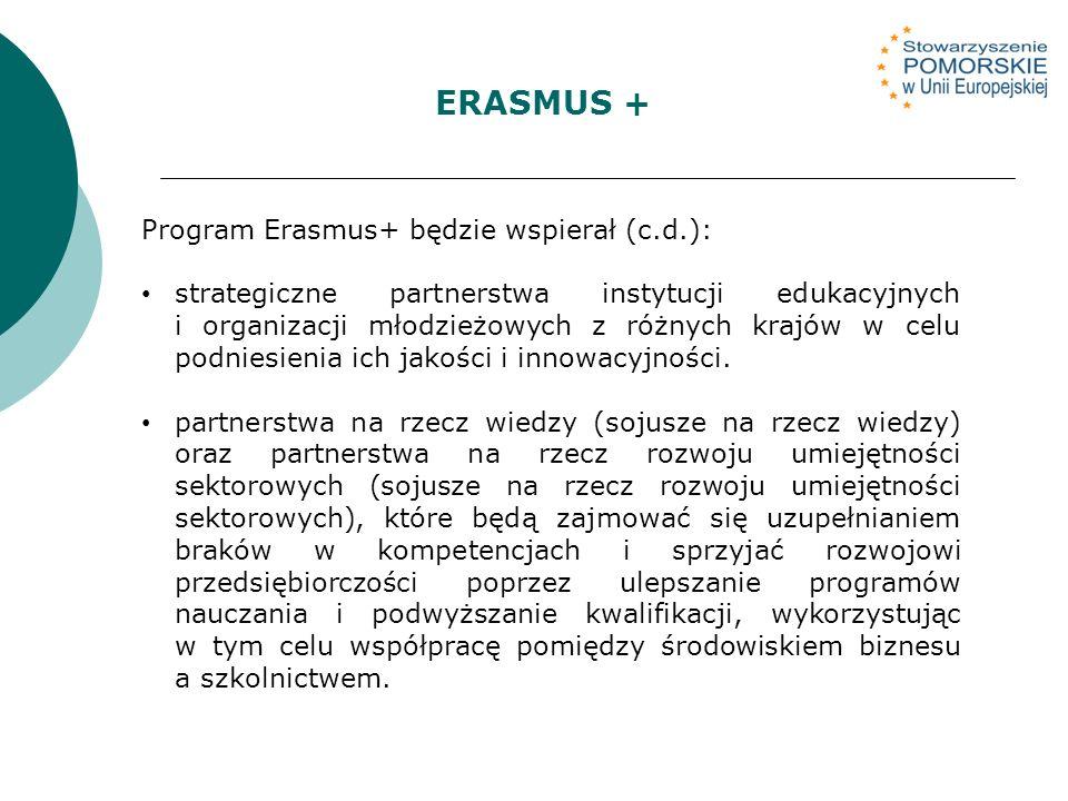 Program Erasmus+ będzie wspierał (c.d.): strategiczne partnerstwa instytucji edukacyjnych i organizacji młodzieżowych z różnych krajów w celu podniesienia ich jakości i innowacyjności.