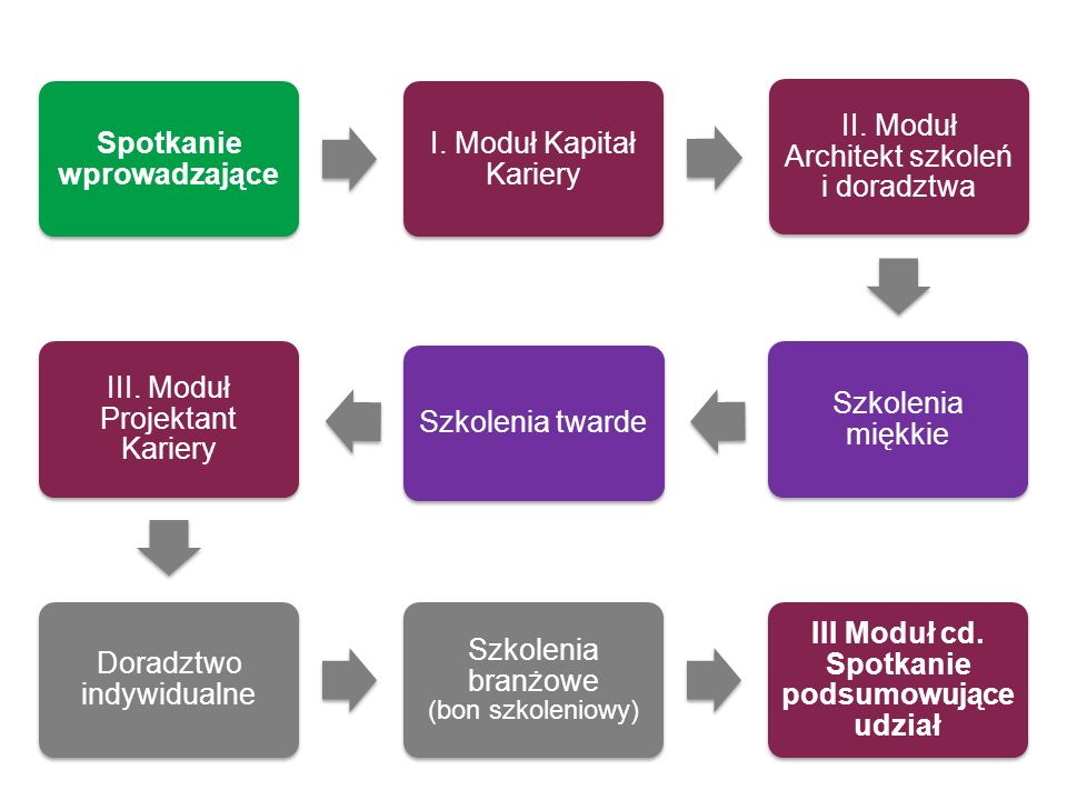 dojrzalaprzedsiebiorczosc.pl 15
