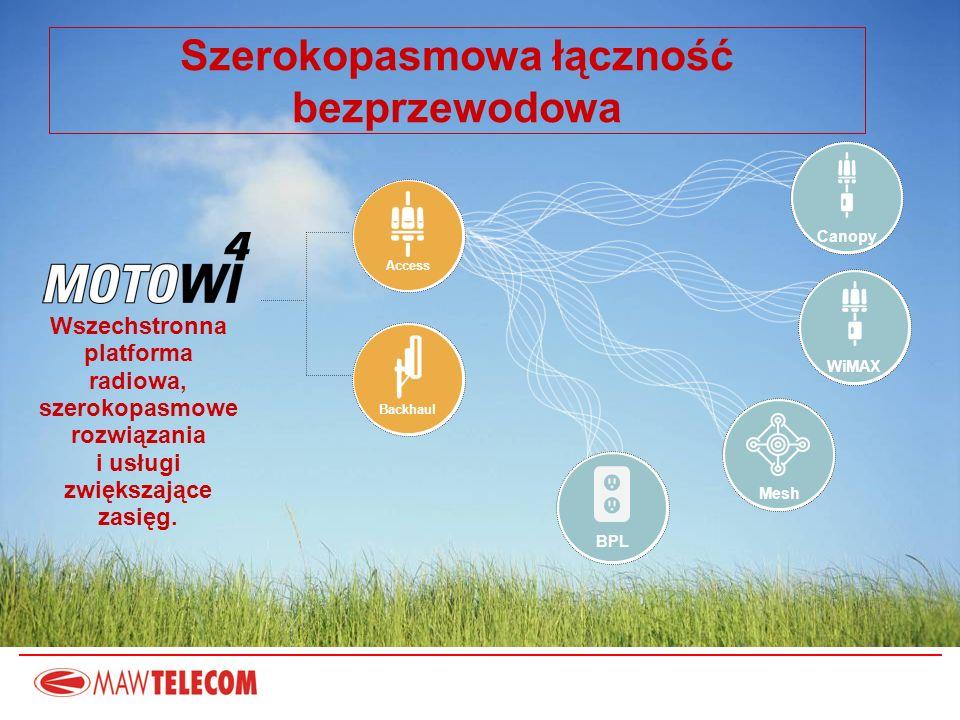Szerokopasmowa łączność bezprzewodowa Mesh Canopy WiMAX Access Backhaul BPL Wszechstronna platforma radiowa, szerokopasmowe rozwiązania i usługi zwiększające zasięg.